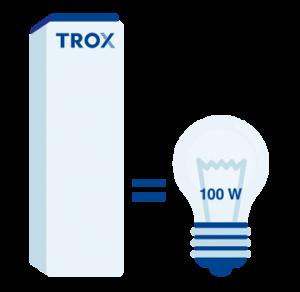 air purifier hemat listrik